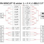 WIN-WINCUP'16 winter【結果】